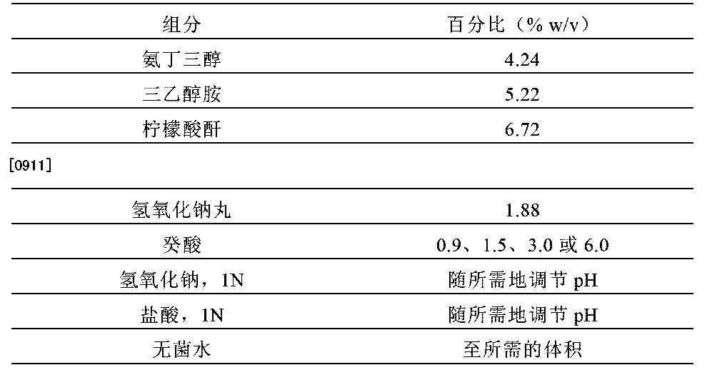 Figure CN103223160BD00771