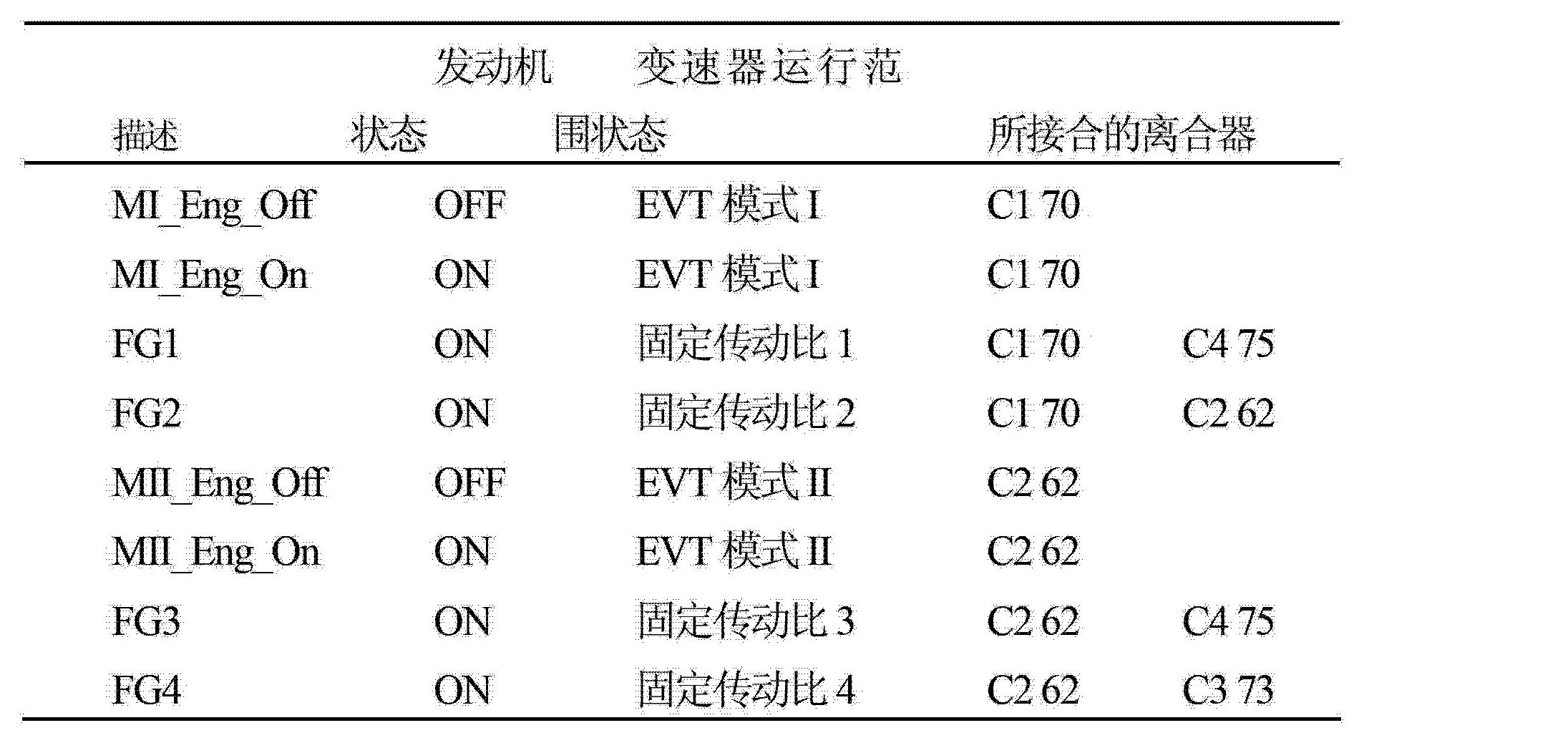 Figure CN101531197BD00121