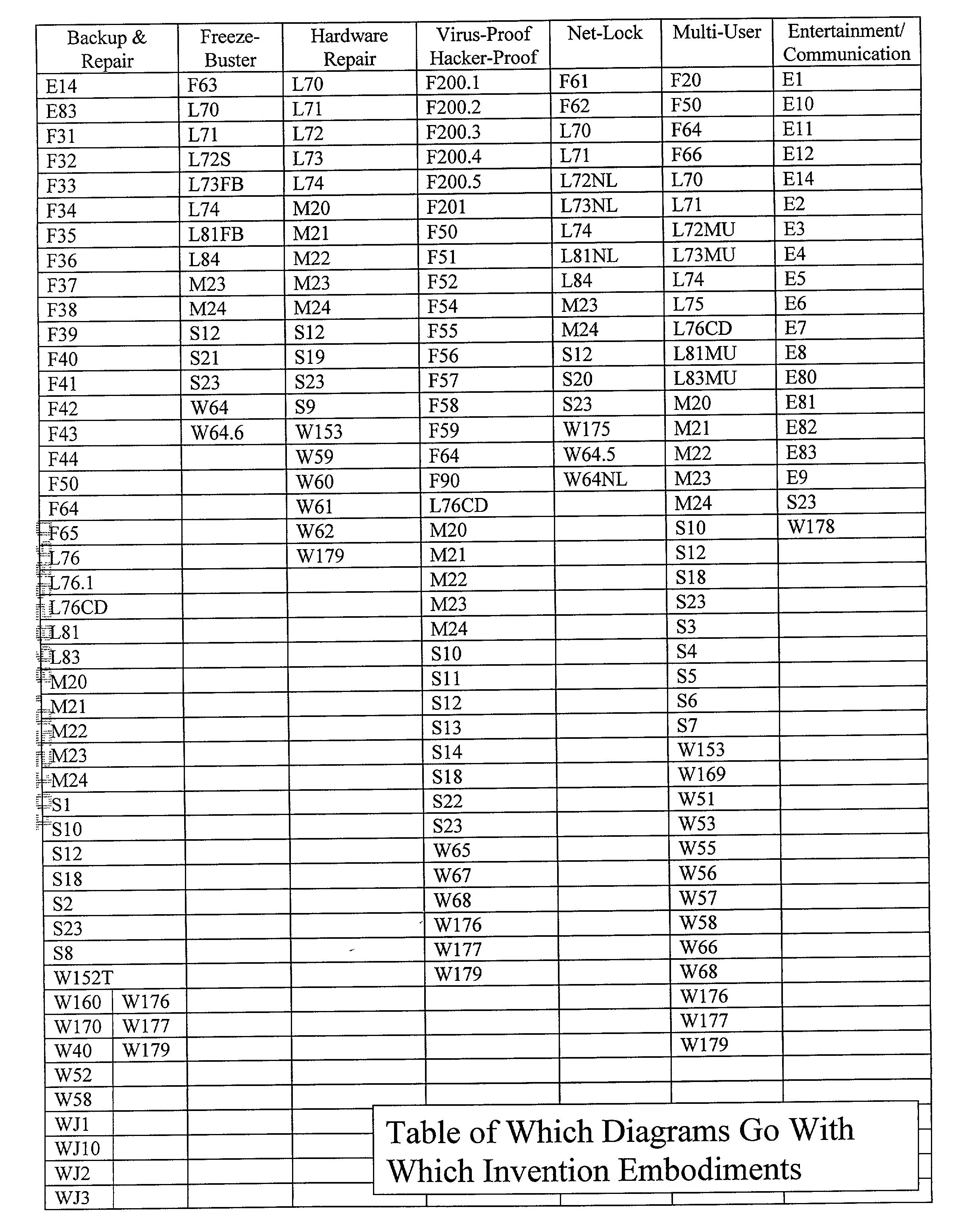 Figure US20020188887A1-20021212-P00019