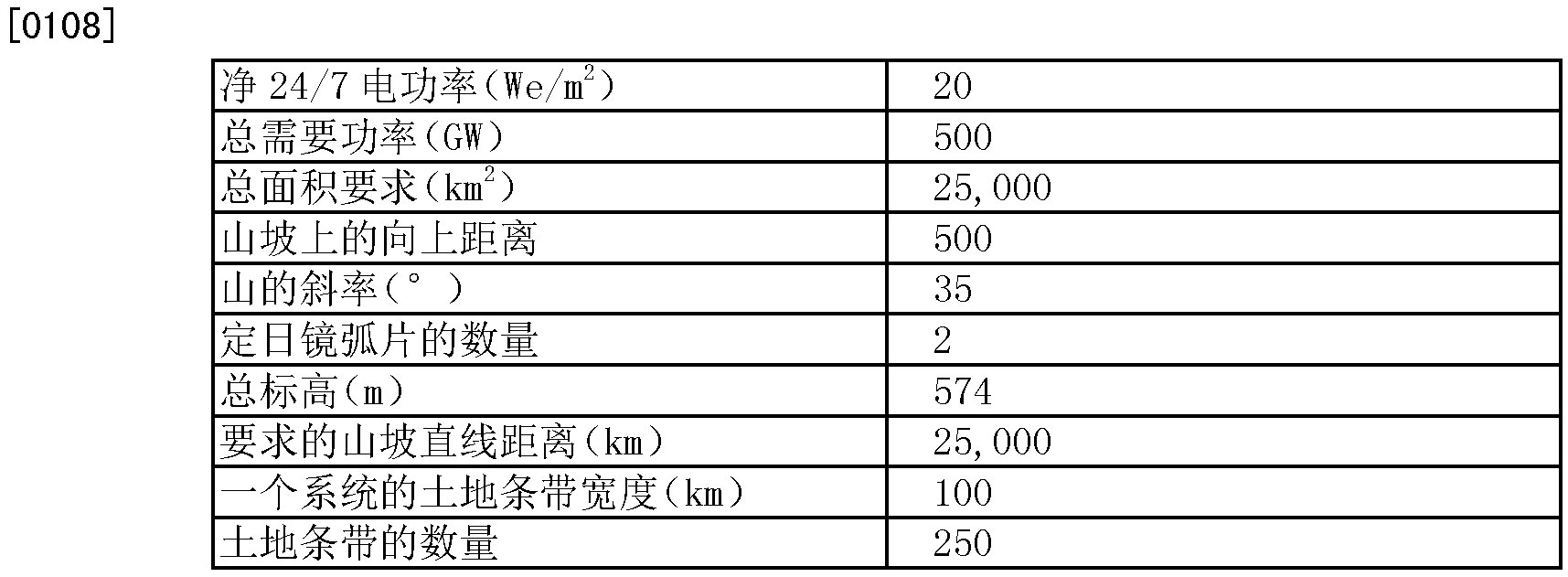 Figure CN102792022BD00171