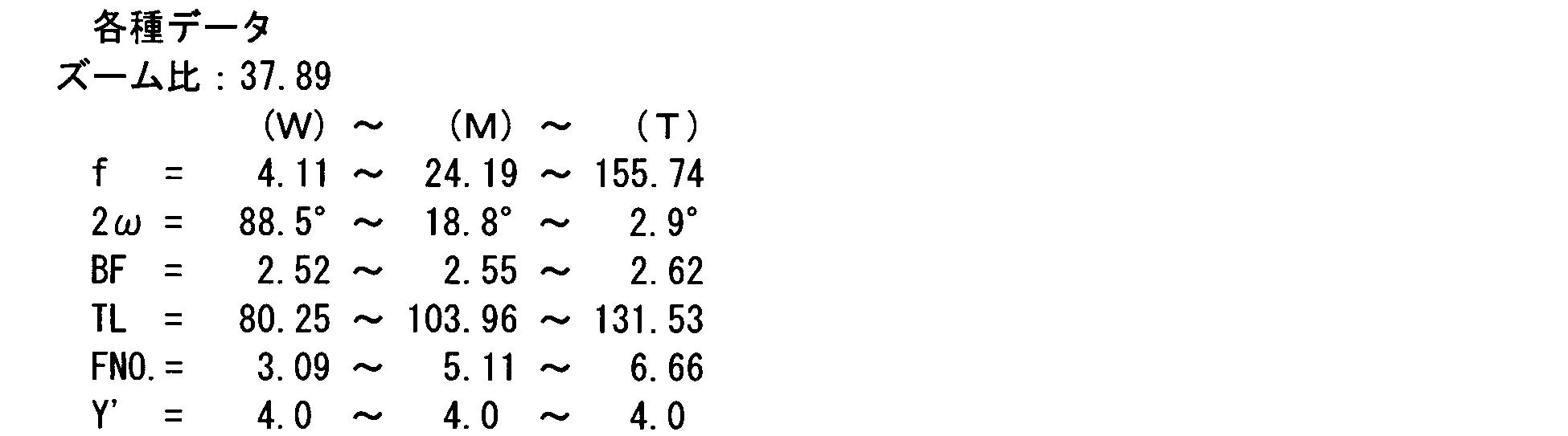 Figure JPOXMLDOC01-appb-I000060