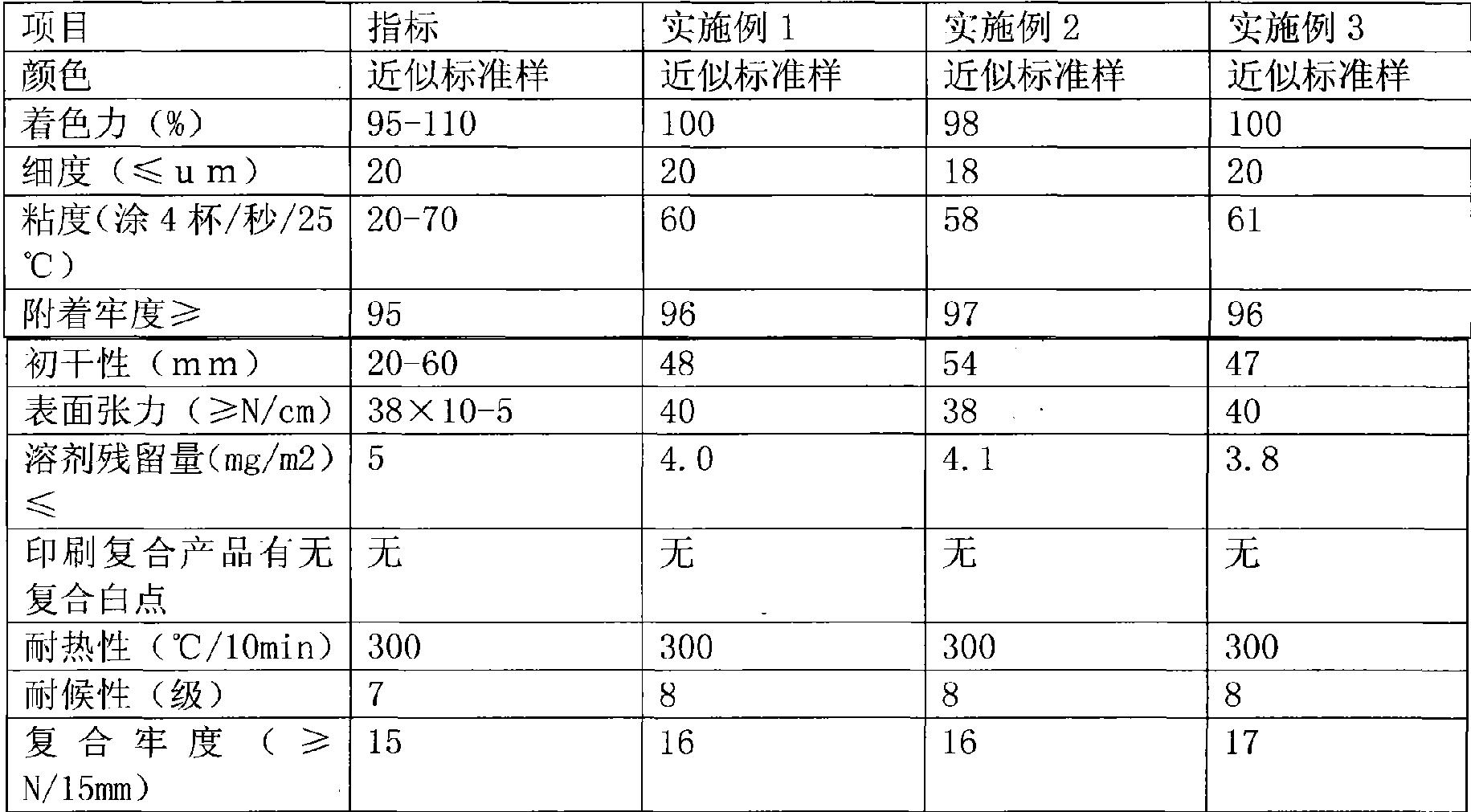 Figure CN103540191AD00071
