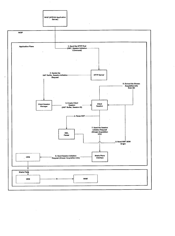 Figure US20030200336A1-20031023-P00015