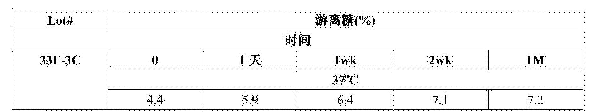 Figure CN106102770AD00991