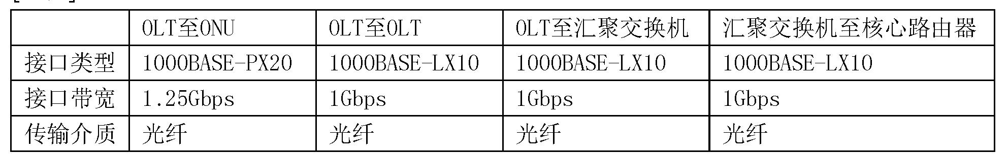 Figure CN102904645BD00071