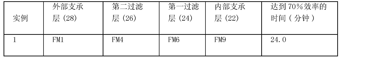 Figure CN101821057BD00161