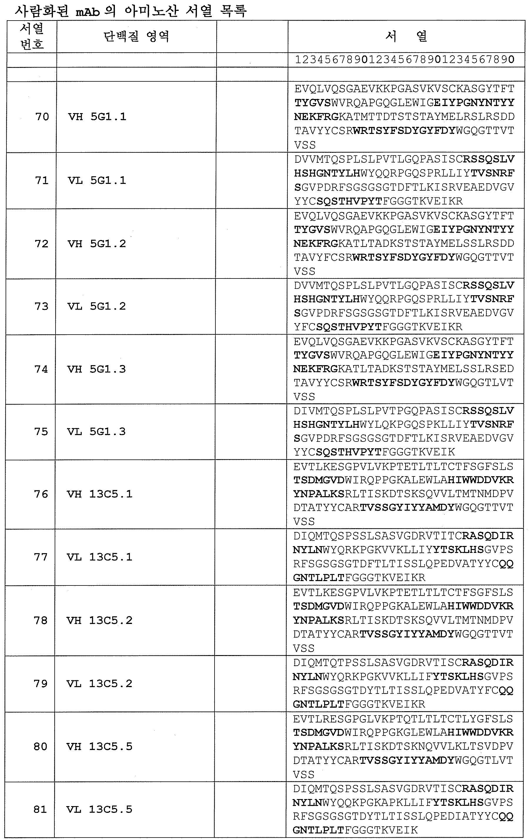 Figure 112015043114283-pat00020