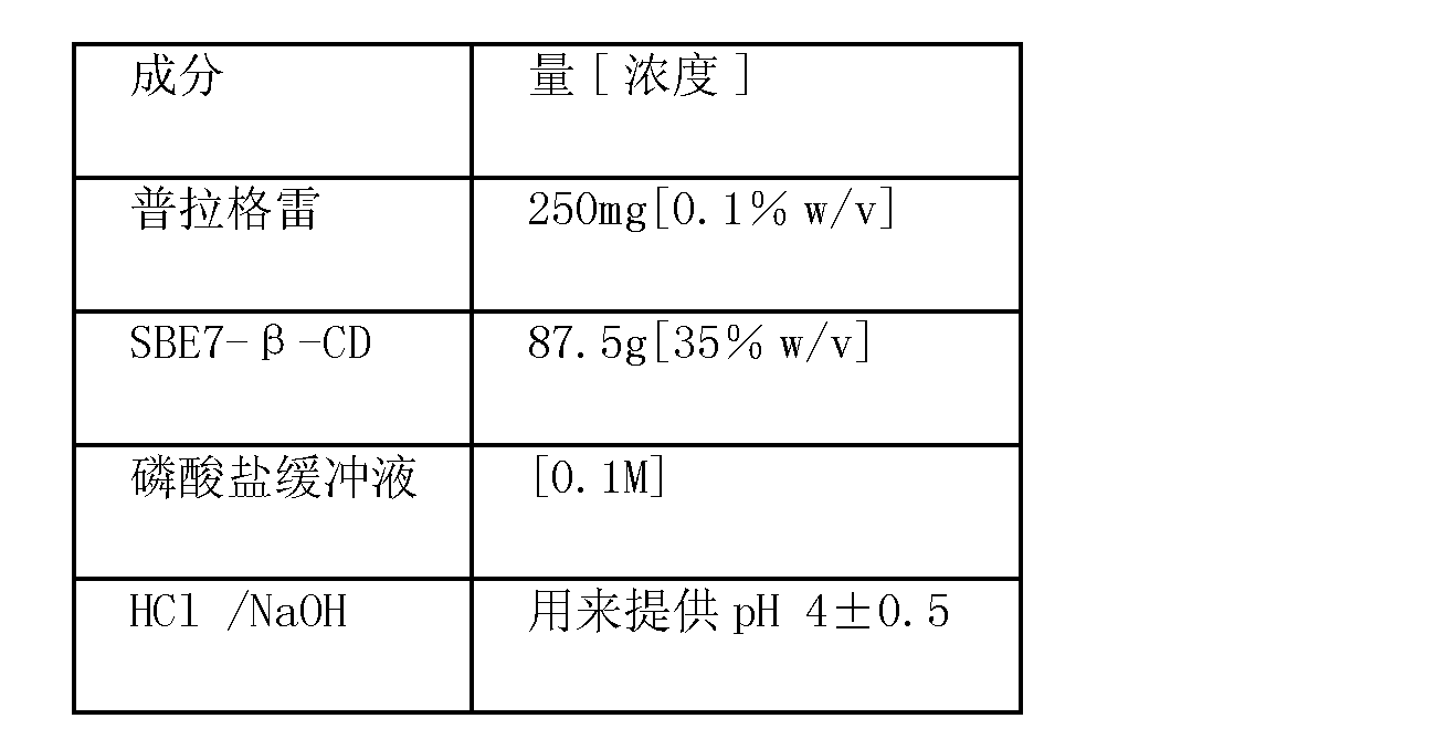 Figure CN102625658AD00301