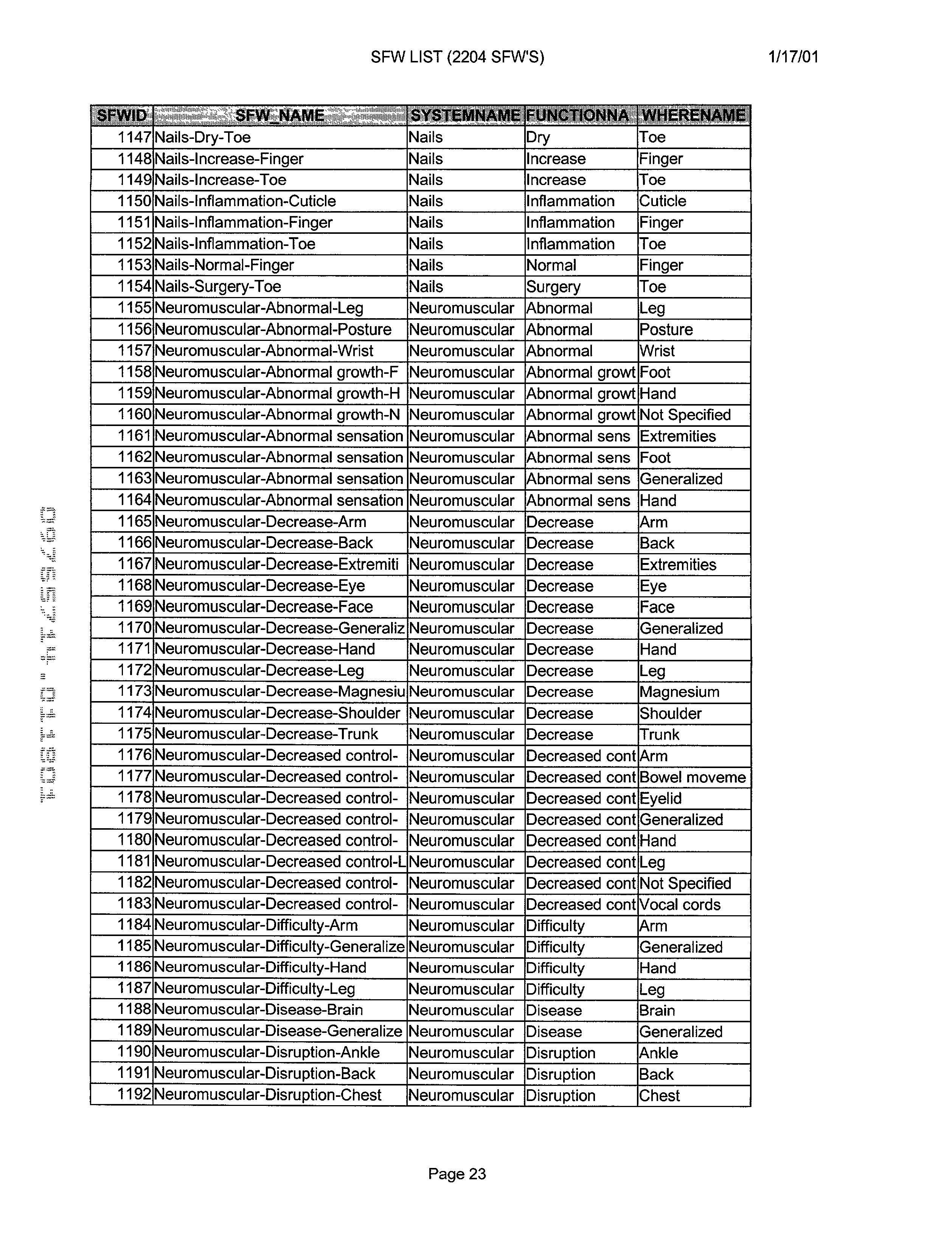 Figure US20030061072A1-20030327-P00875