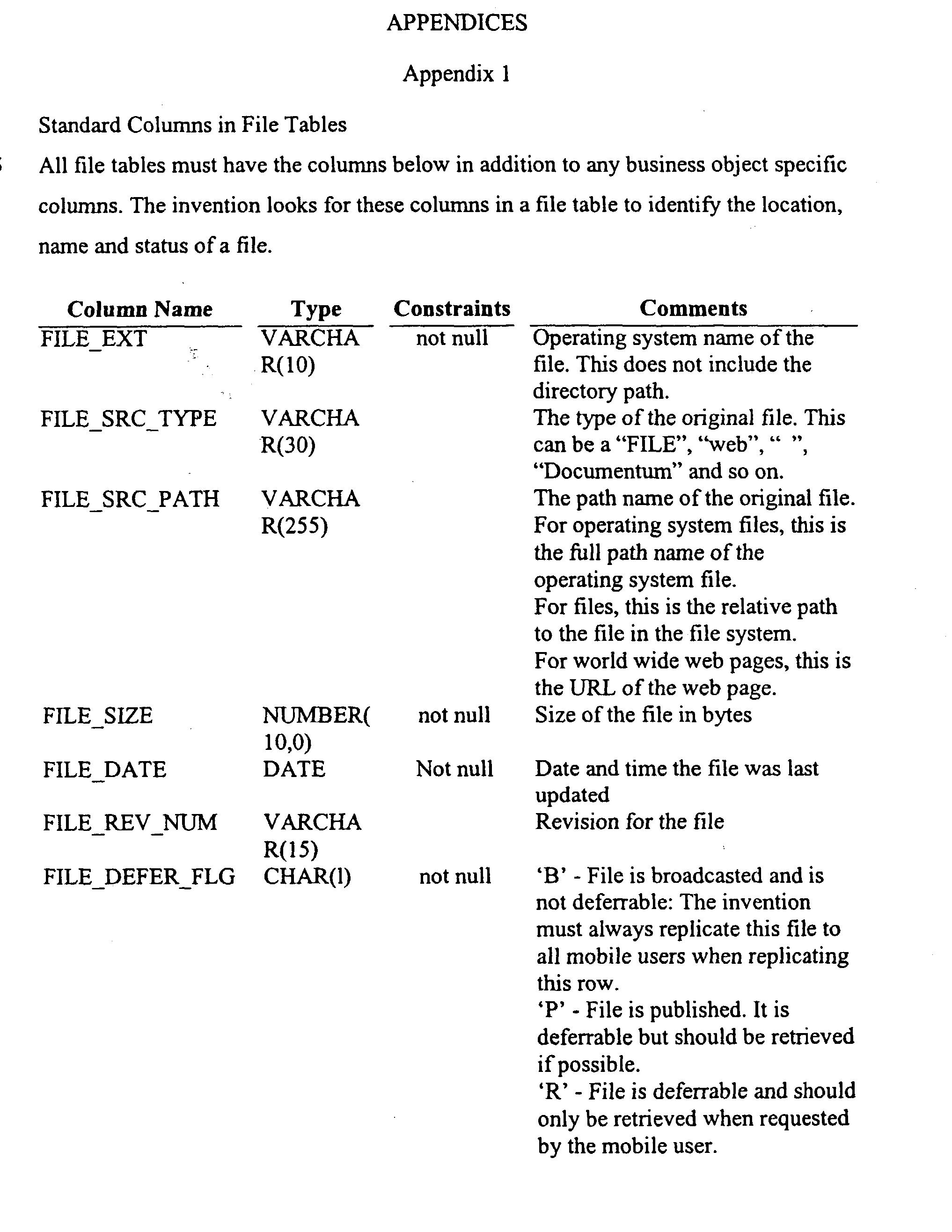 Figure US20030191743A1-20031009-P00001