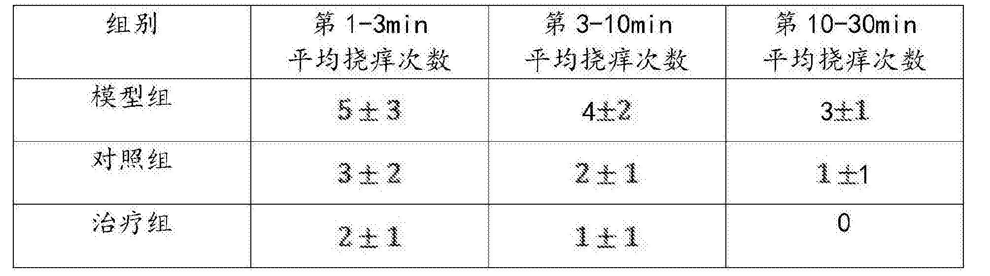 Figure CN108392445AD00061