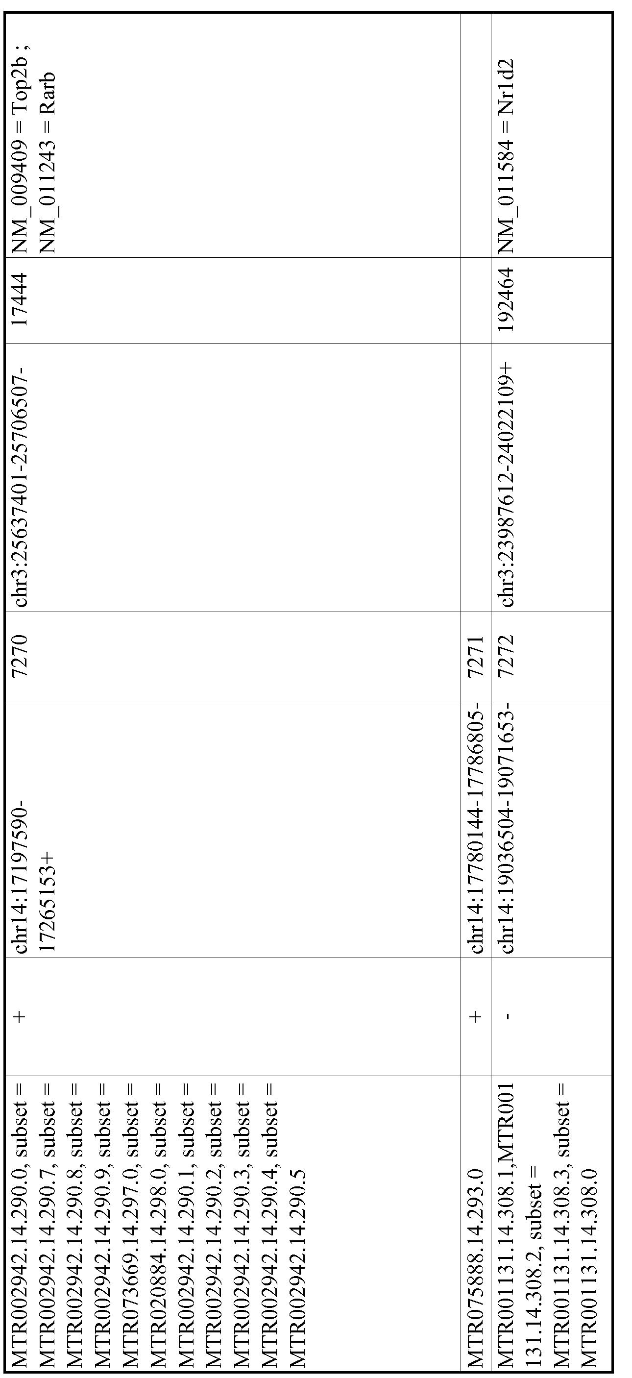 Figure imgf001271_0001