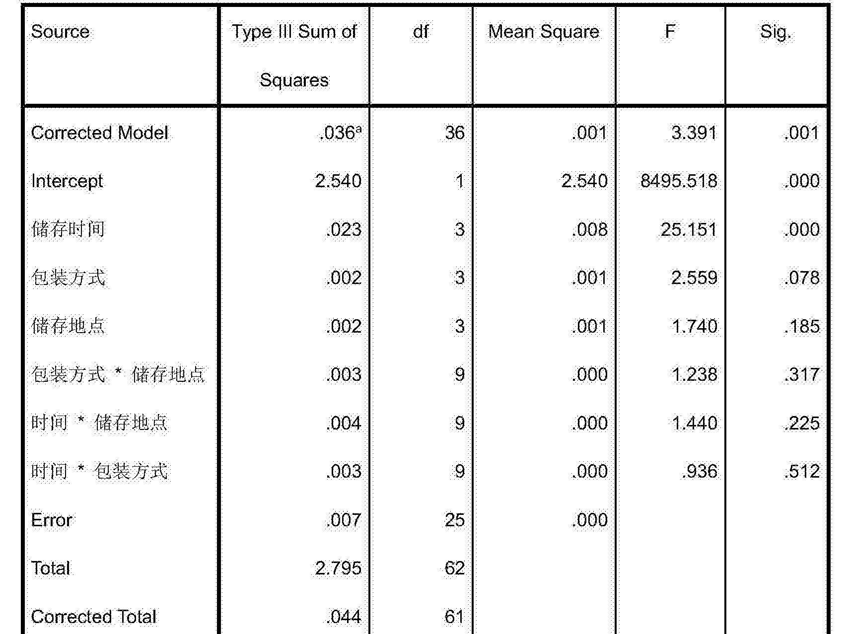 Figure CN106617274AD00093