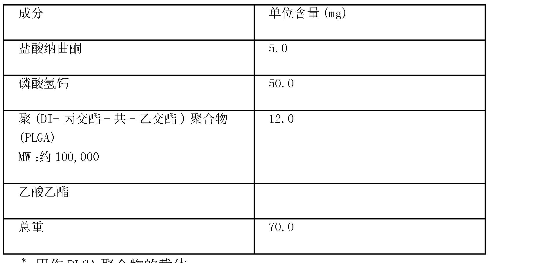 Figure CN101703777BD00281