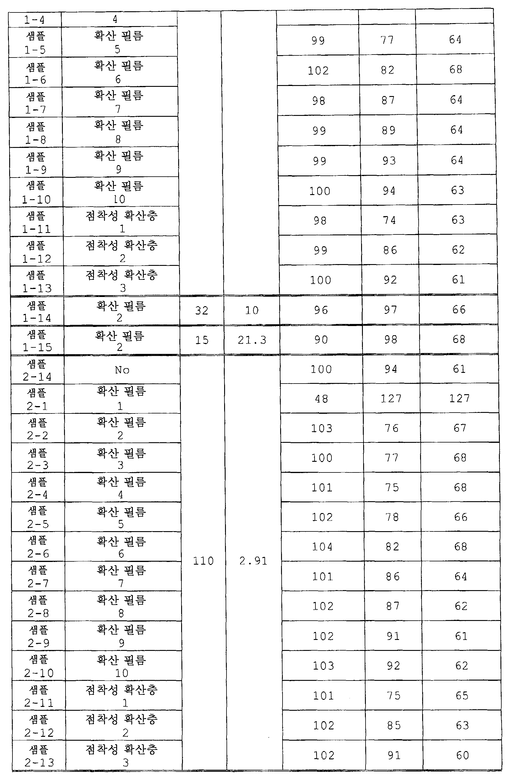 Figure 112012028700497-pat00063
