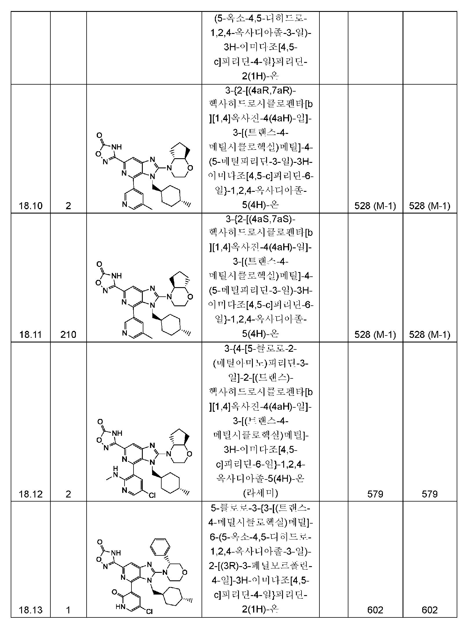 Figure pct00521