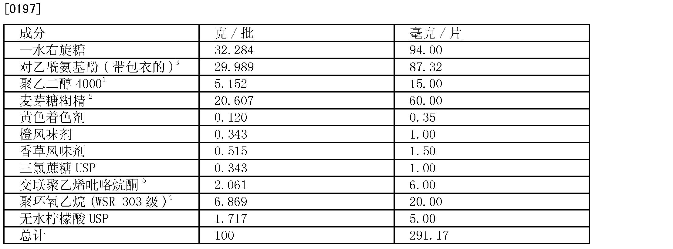 Figure CN102665692BD00232