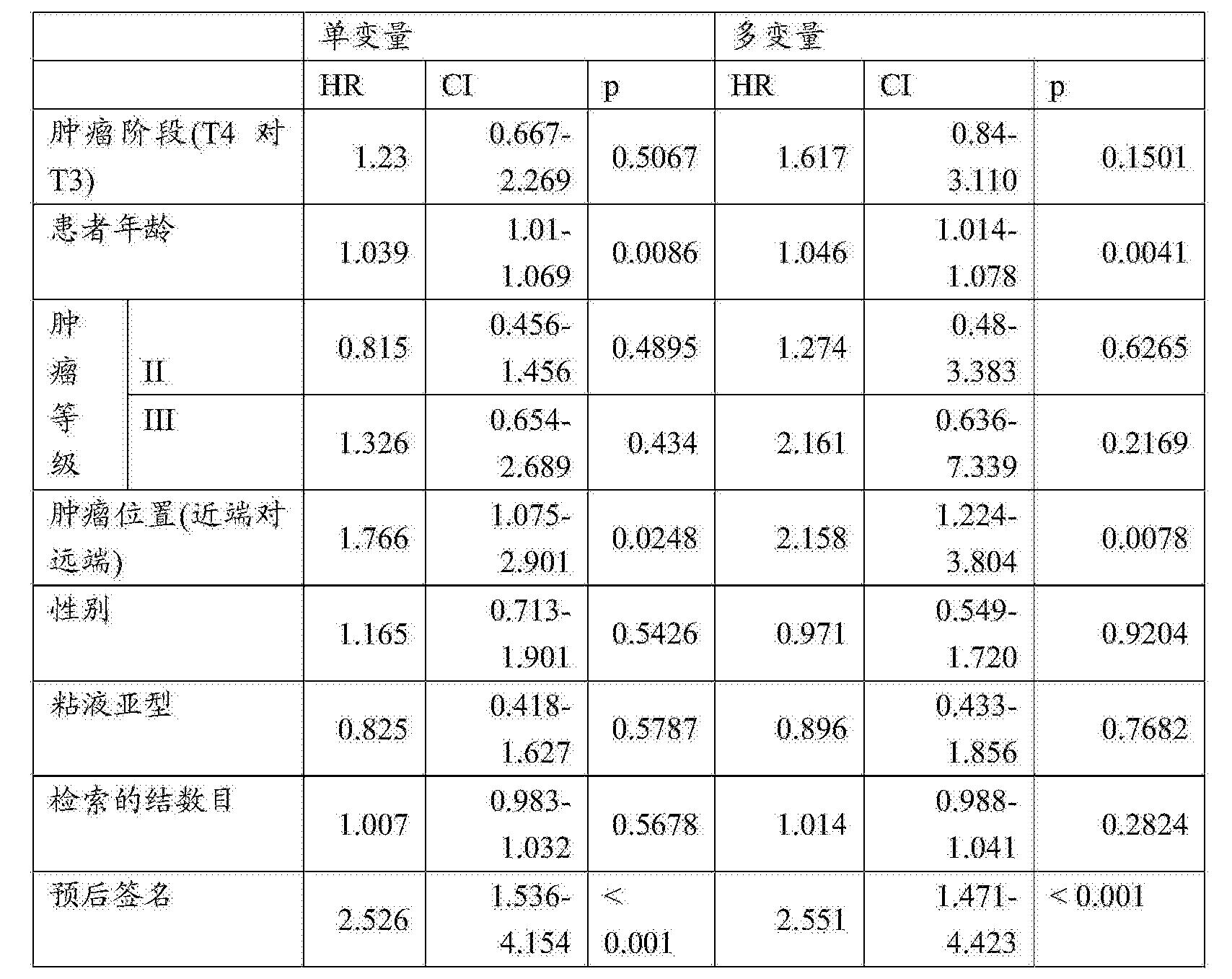 Figure CN103403543B9D00551