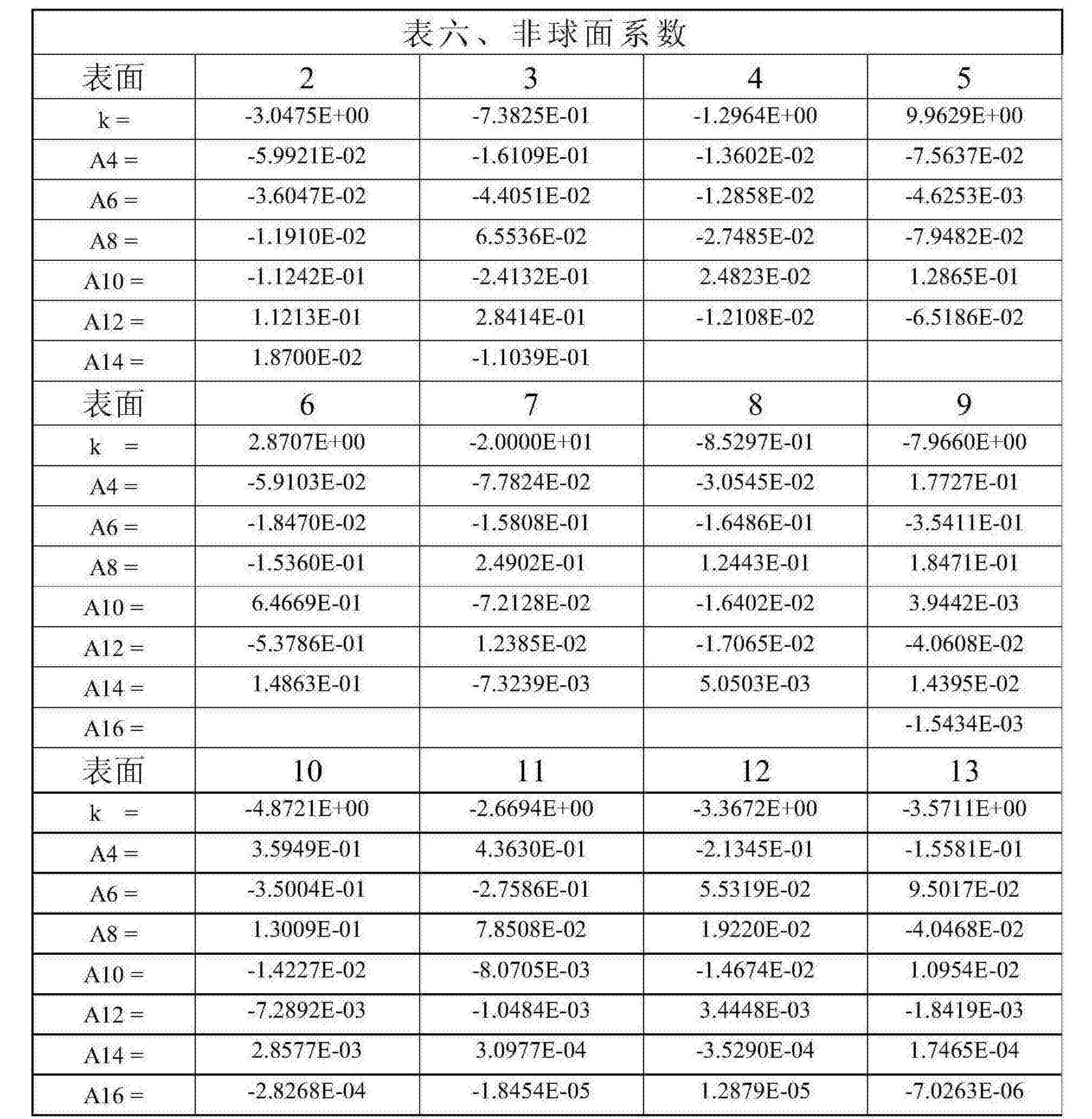 Figure CN105572844BD00191