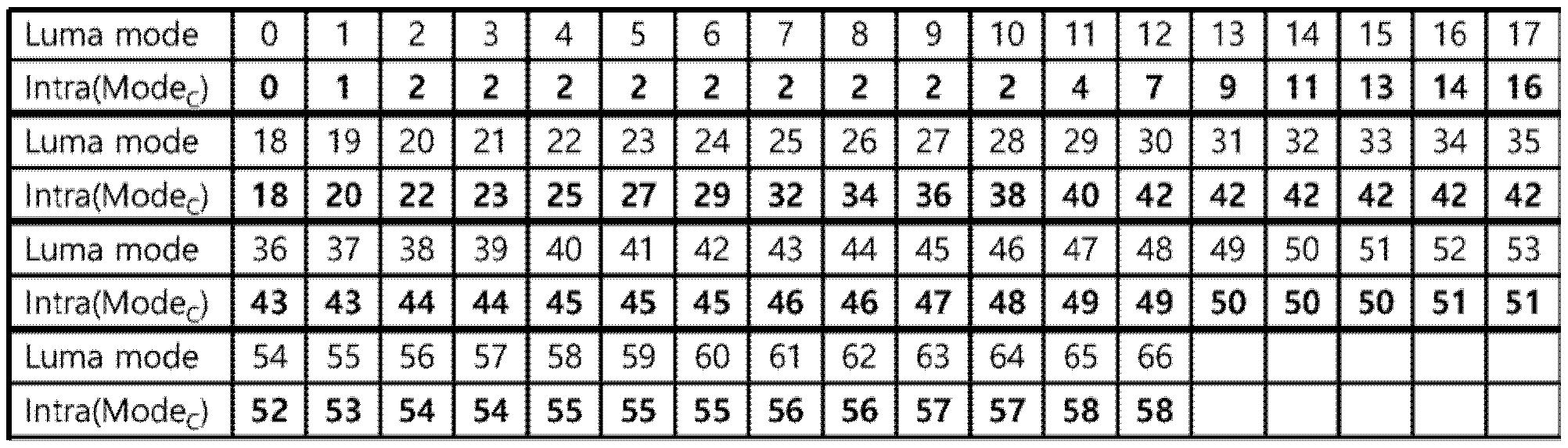 Figure PCTKR2016009411-appb-T000015
