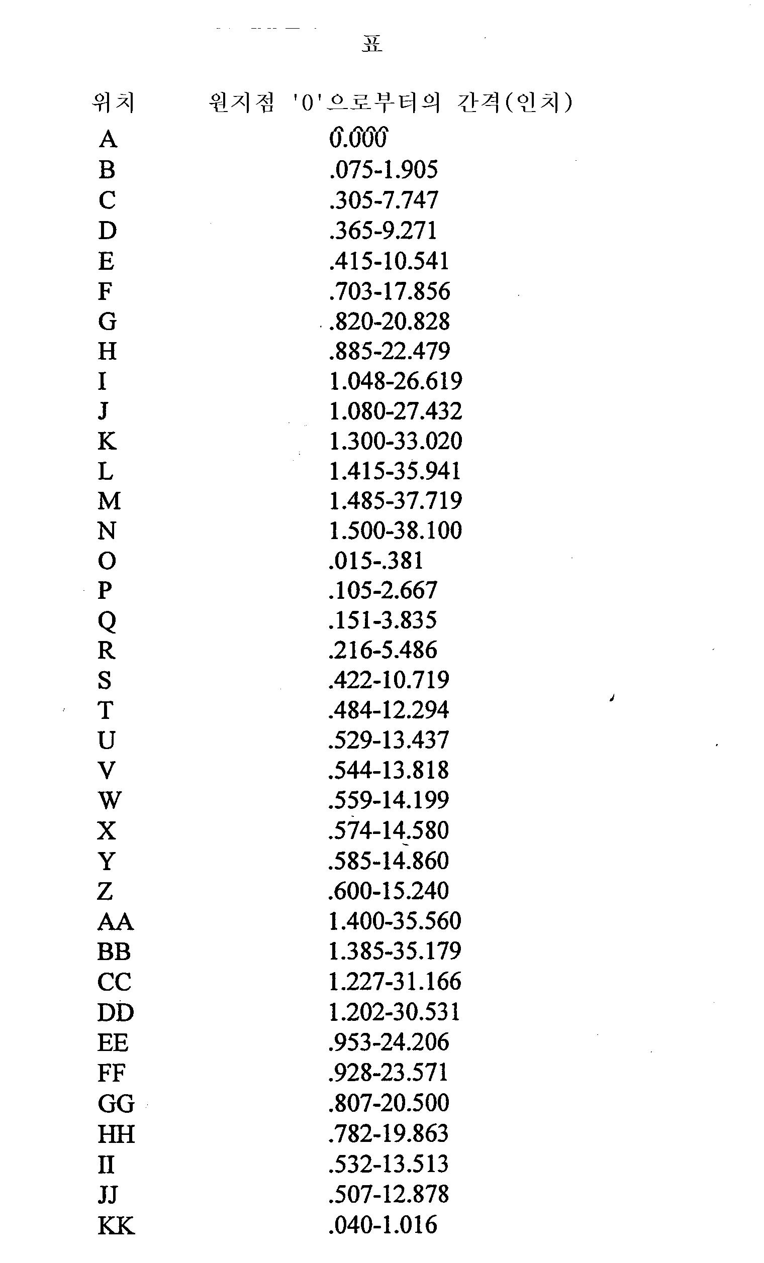 Figure 111999016784006-pat00001