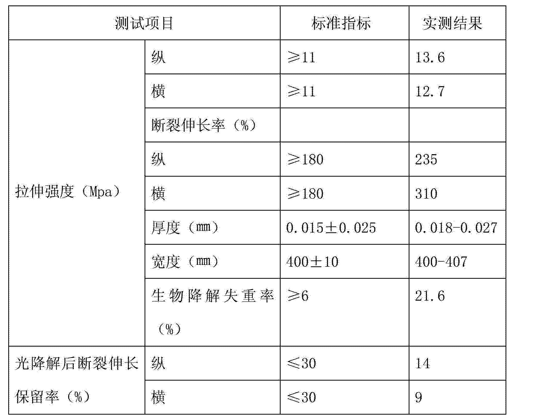 Figure CN102875853AD00061