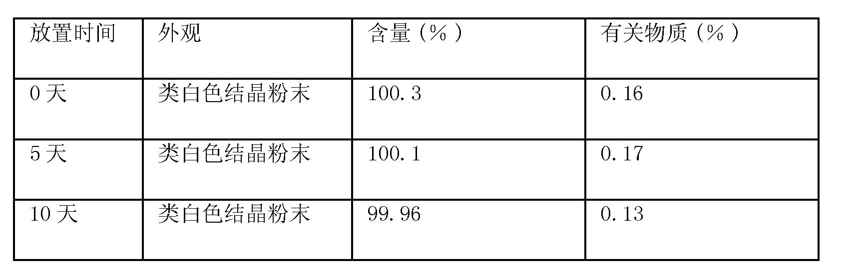 Figure CN102558190BD00093