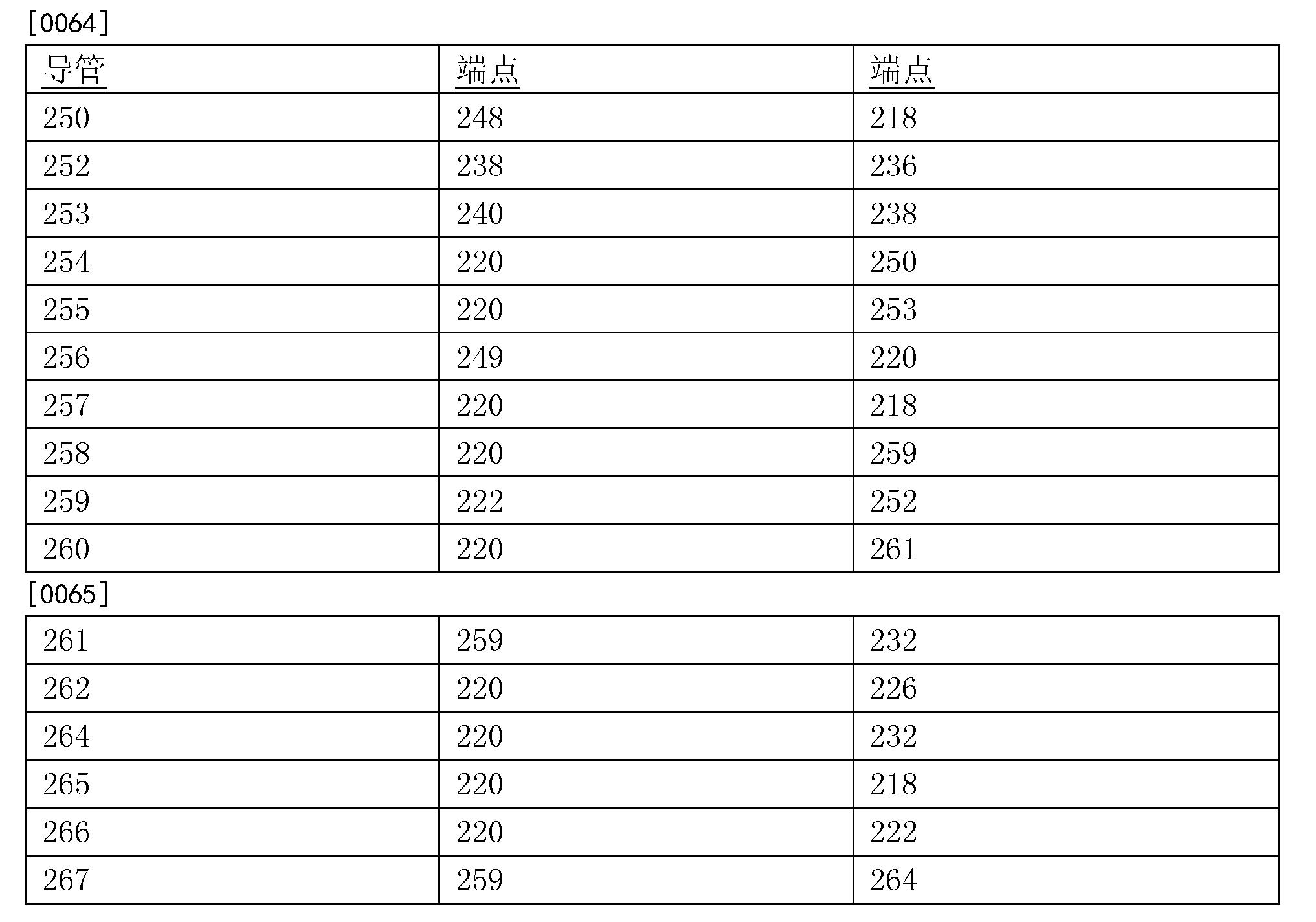 Figure CN103380044BD00101