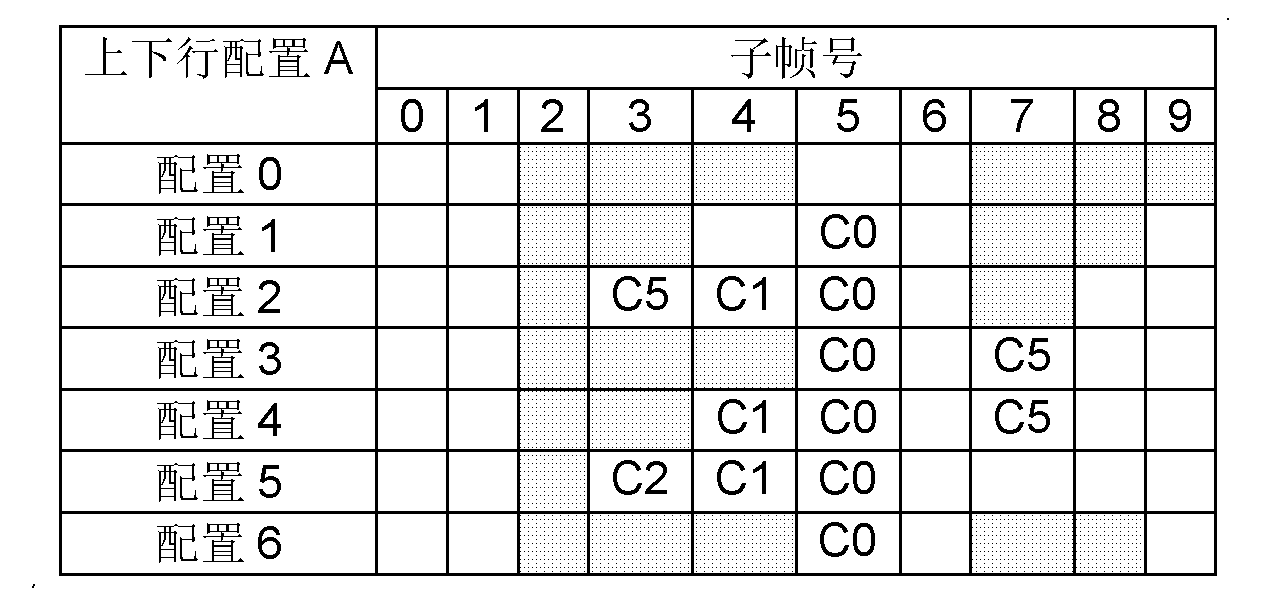 Figure CN102594438AD00281