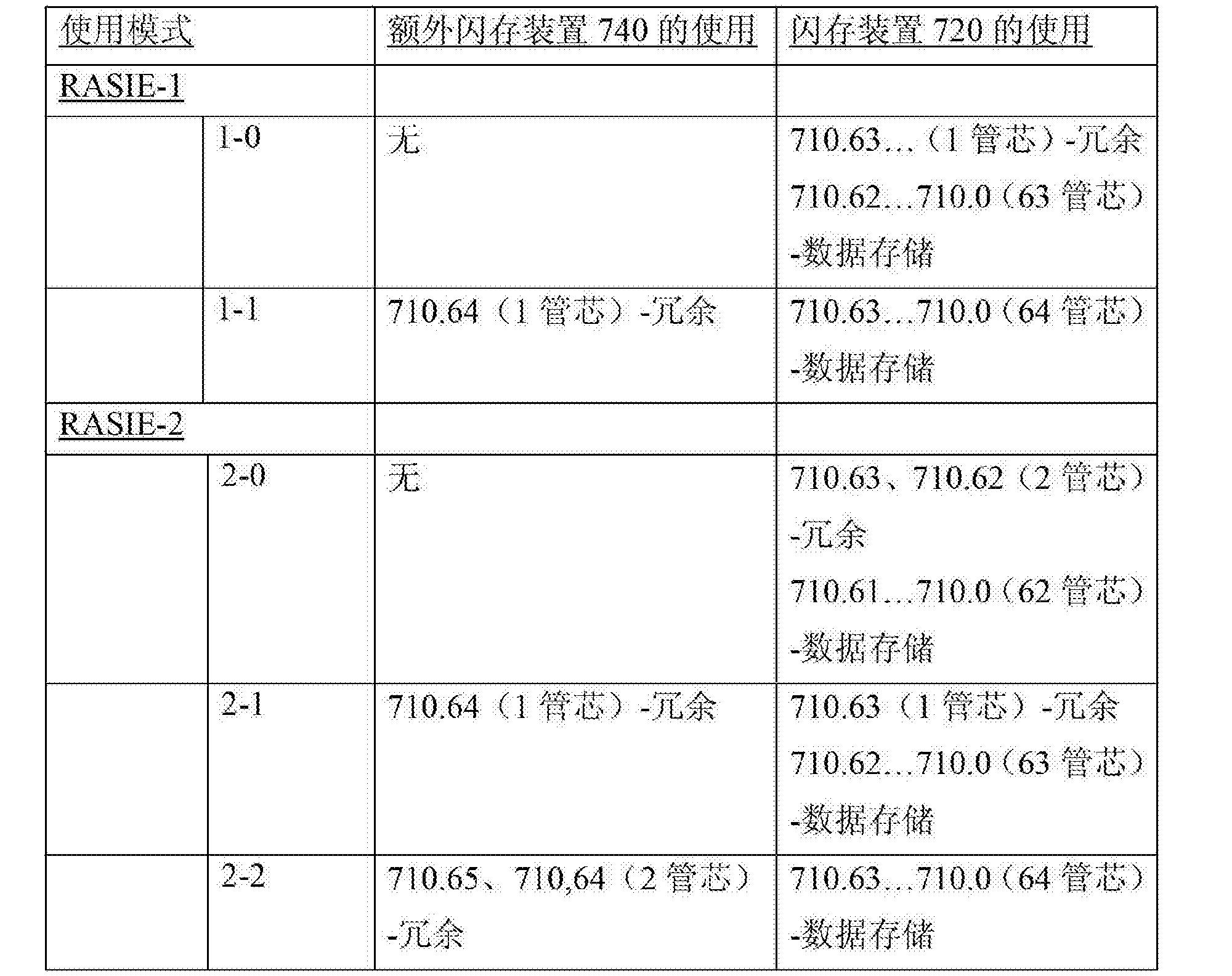 Figure CN103348330BD00381
