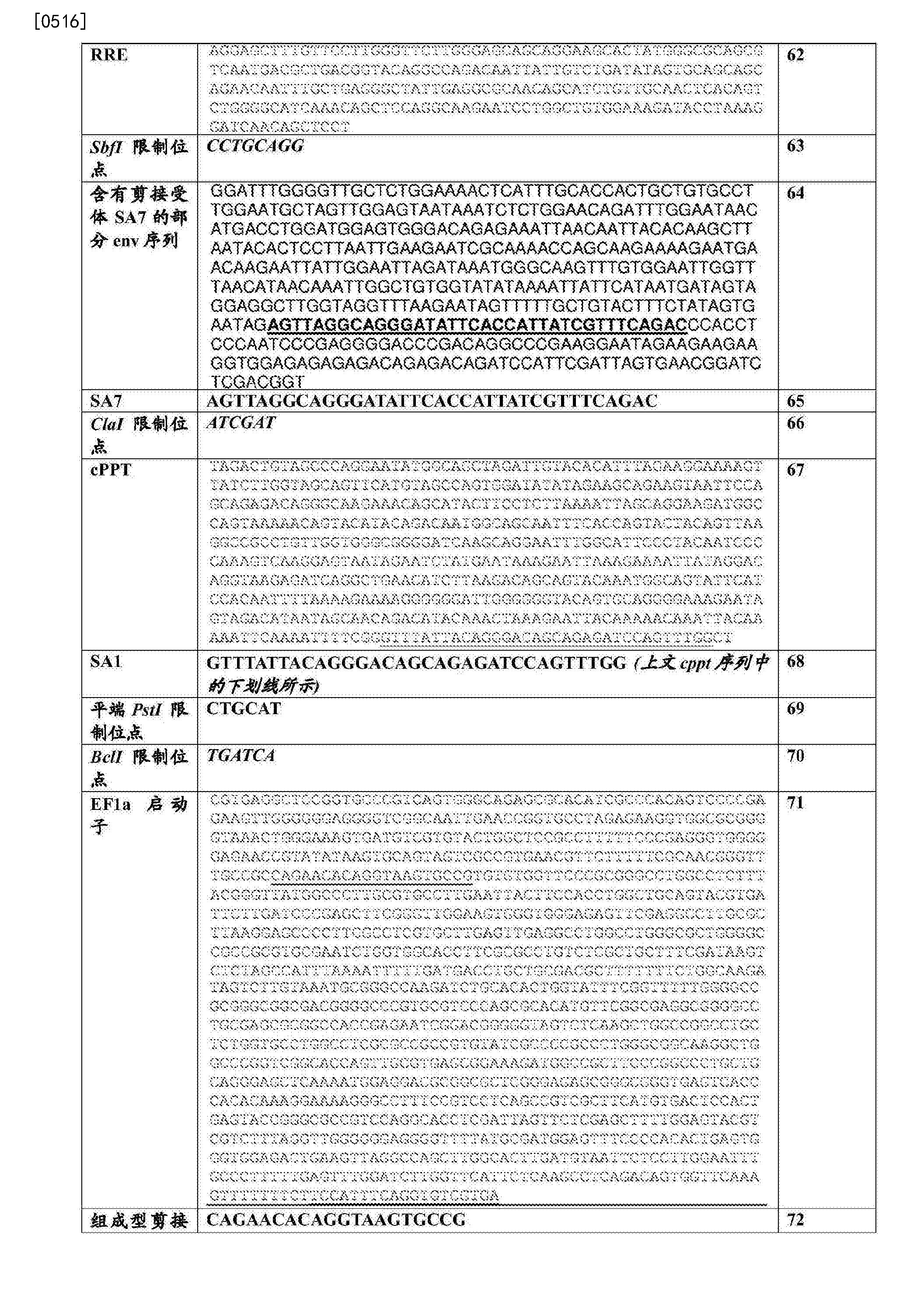 Figure CN108603200AD00841