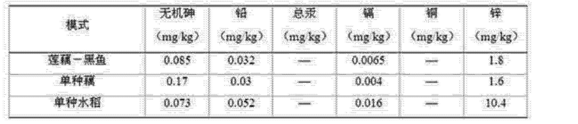 Figure CN103828747AD00092