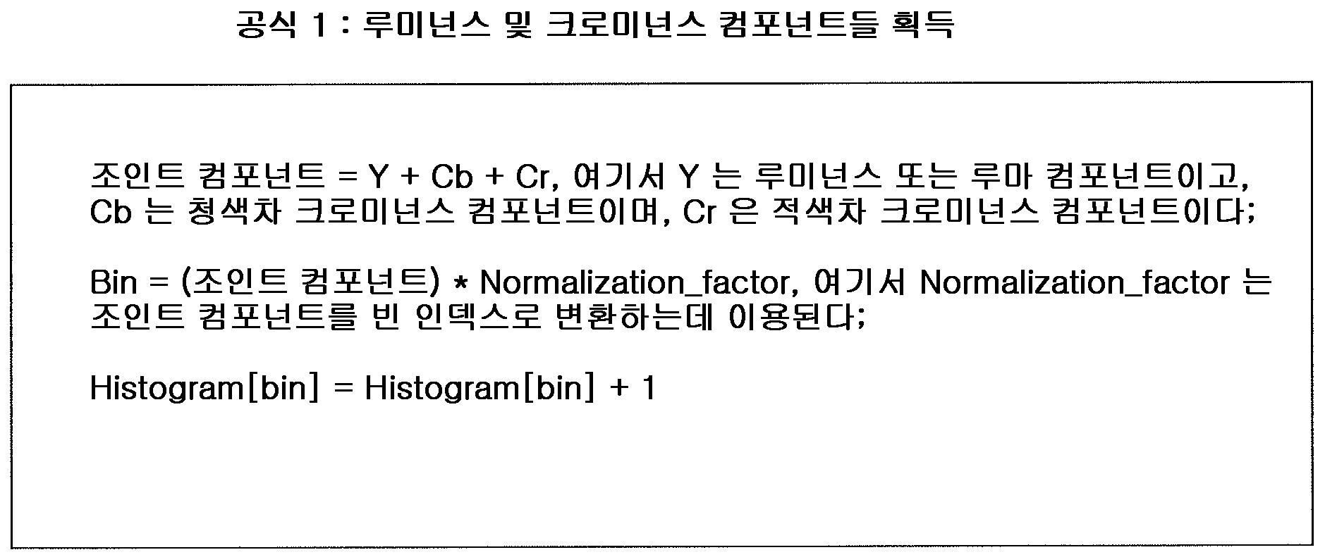 Figure 112011089508624-pct00001