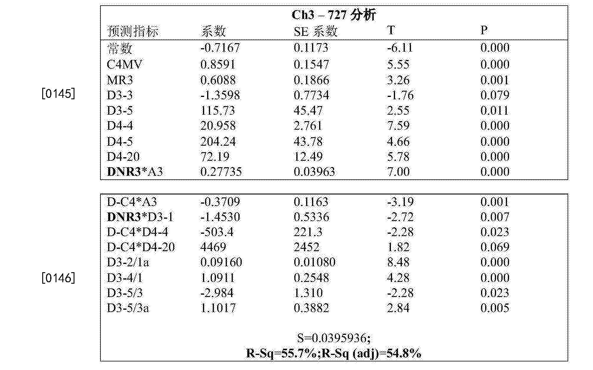 Figure CN105308461BD00291