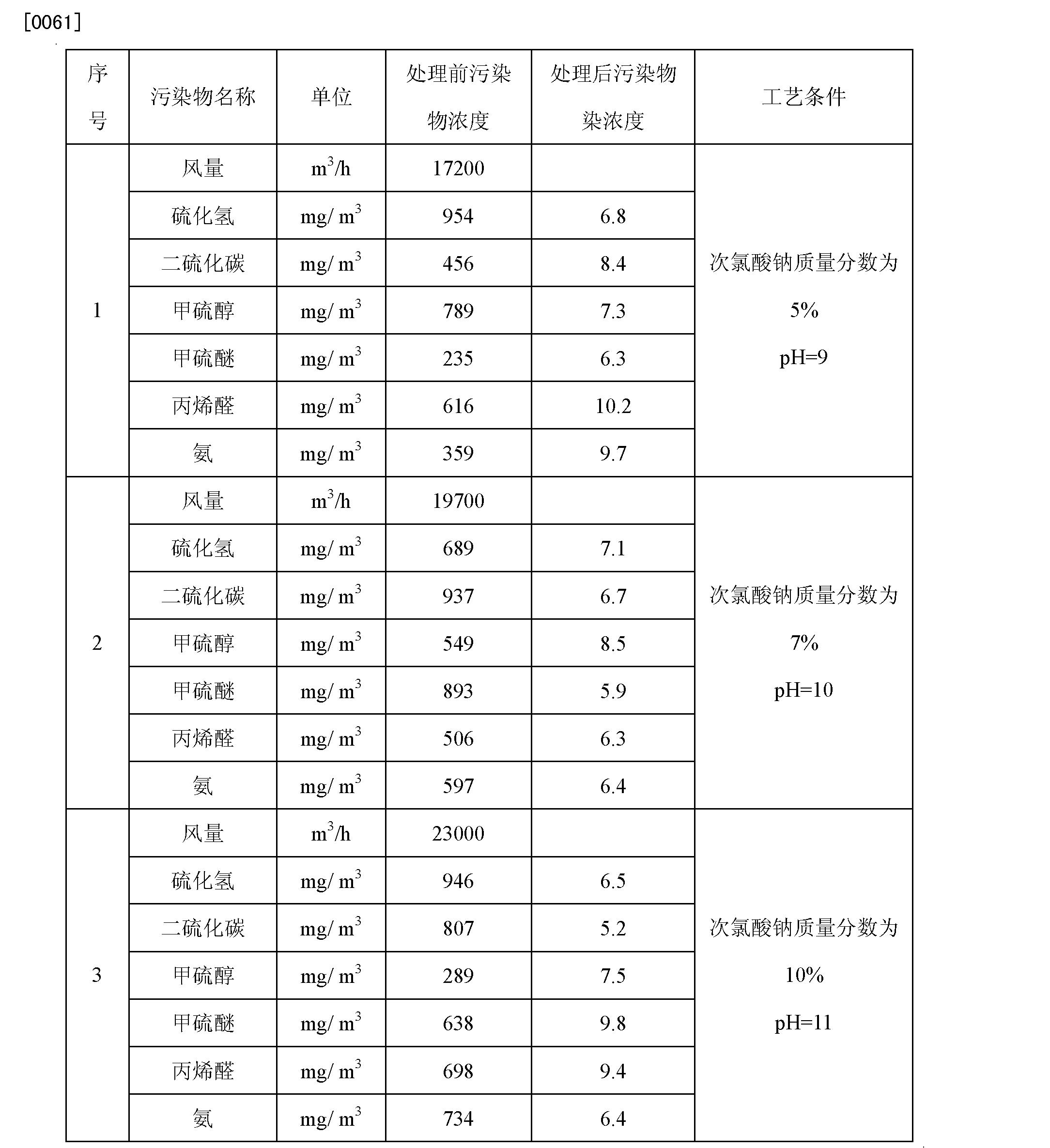 Figure CN102641654BD00091