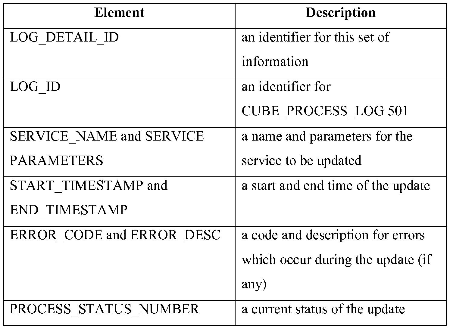 Figure imgf000025_0001