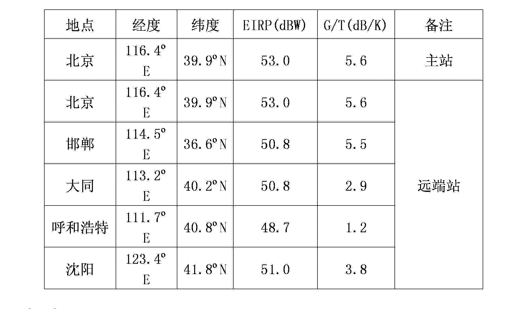 Figure CN102843179BD00131