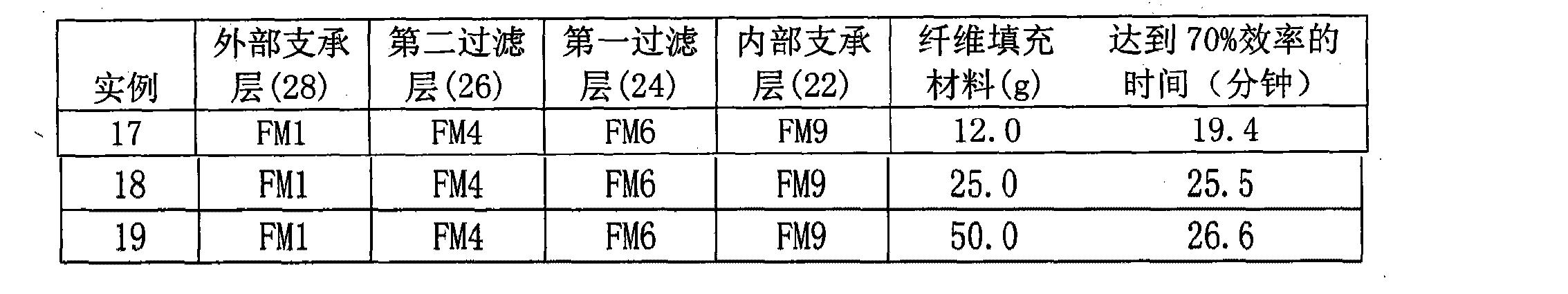 Figure CN101821057BD00212