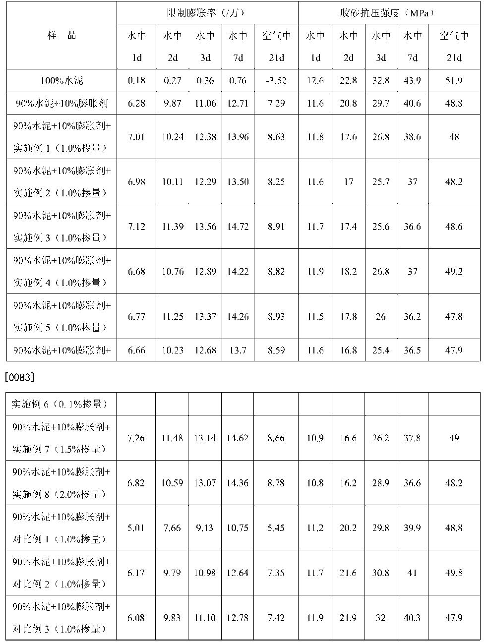 Figure CN104817289AD00091