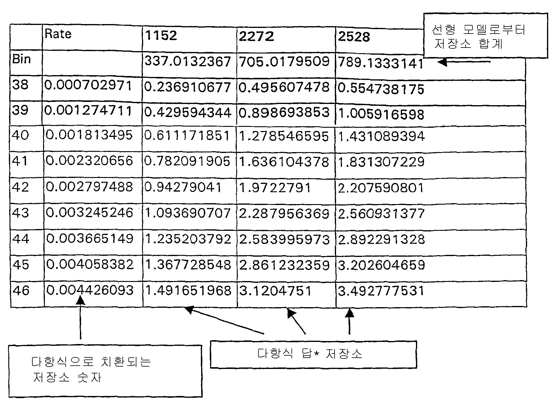 Figure 112004044106182-pct00001