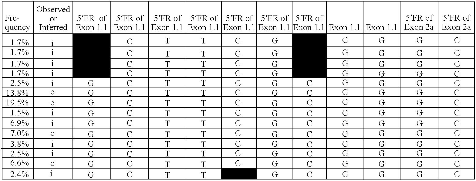 Figure US07485711-20090203-C00033