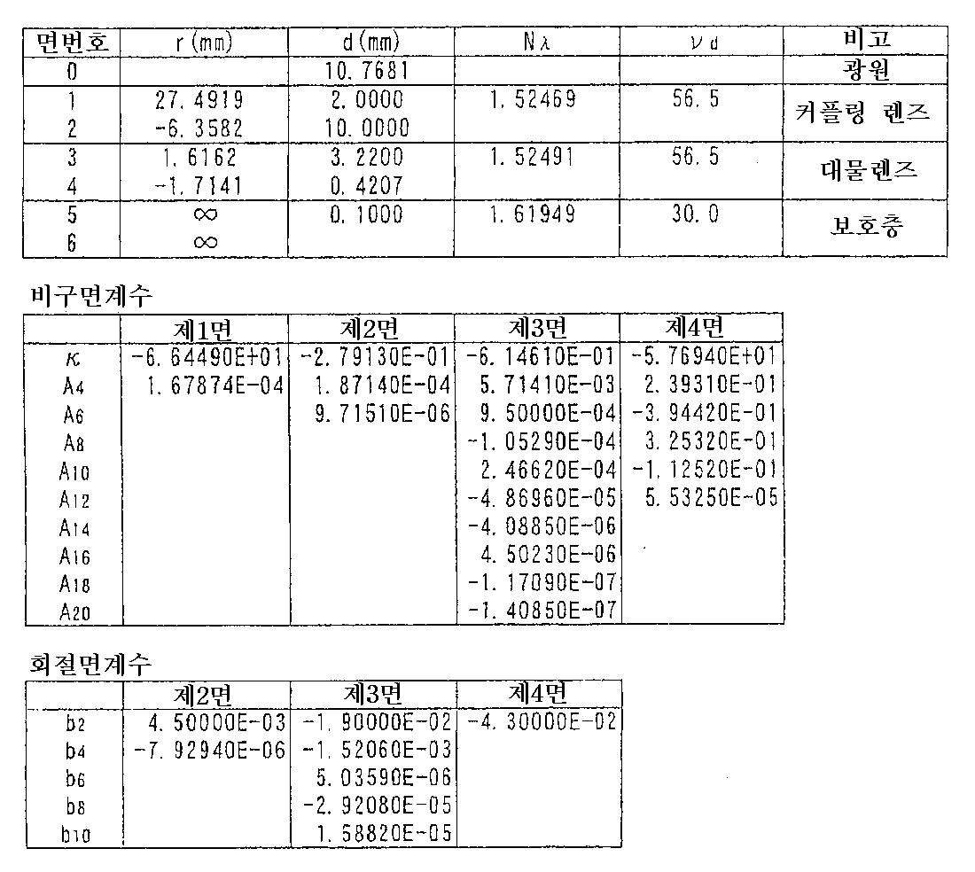 Figure 112003014327071-pat00006