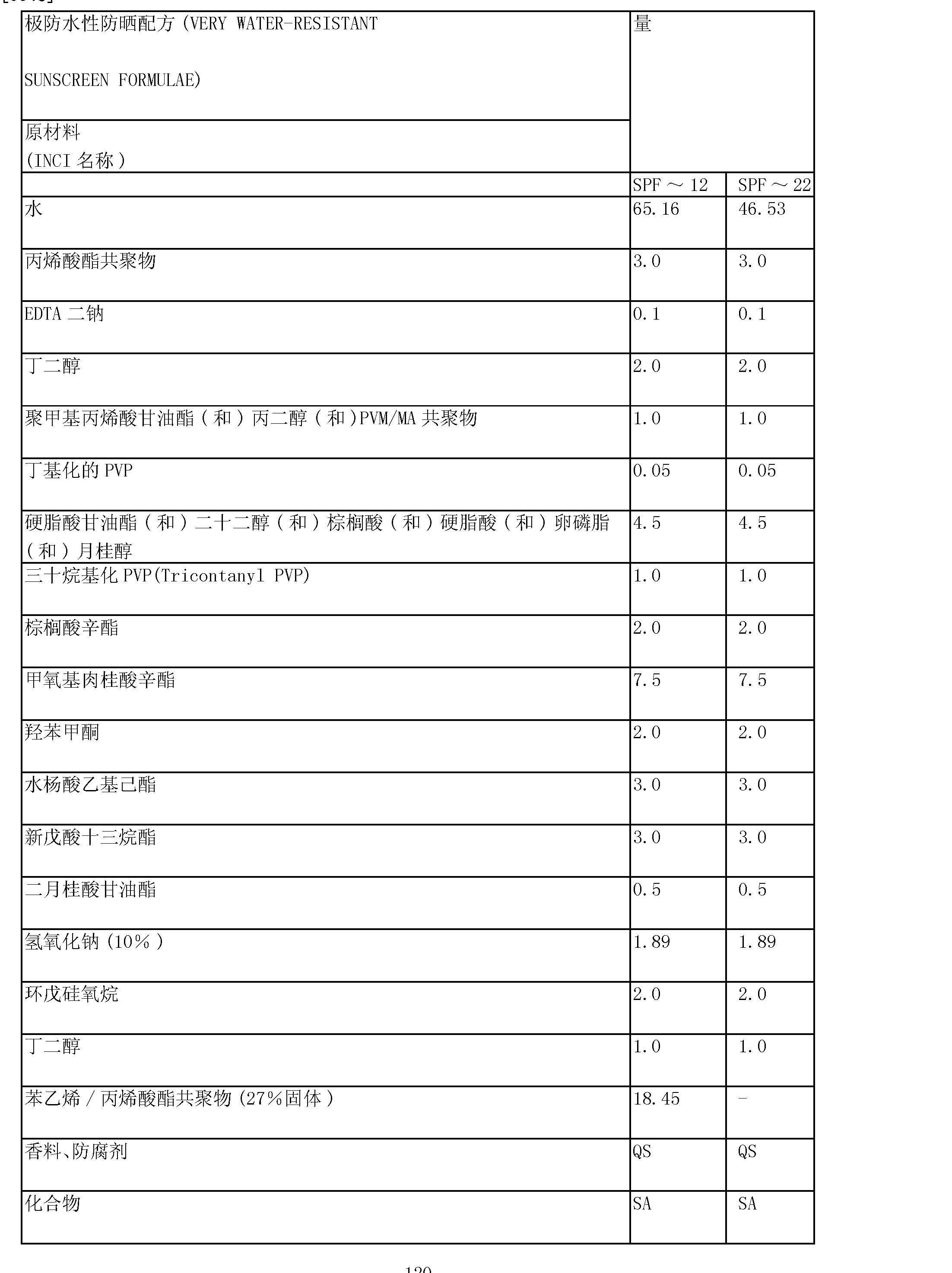 Figure CN101278051BD01201