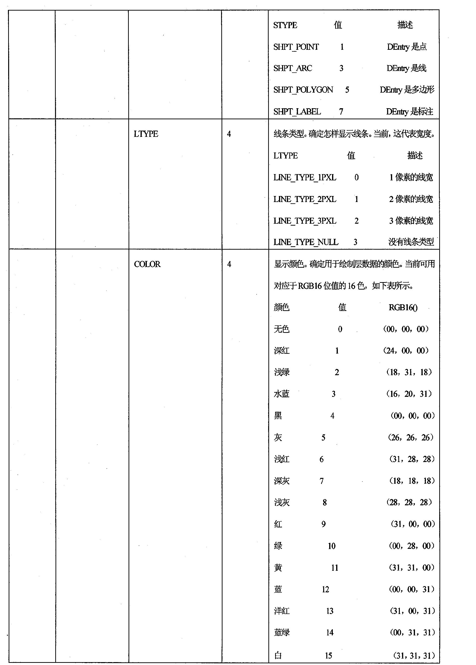 Figure CN101127952BD00141