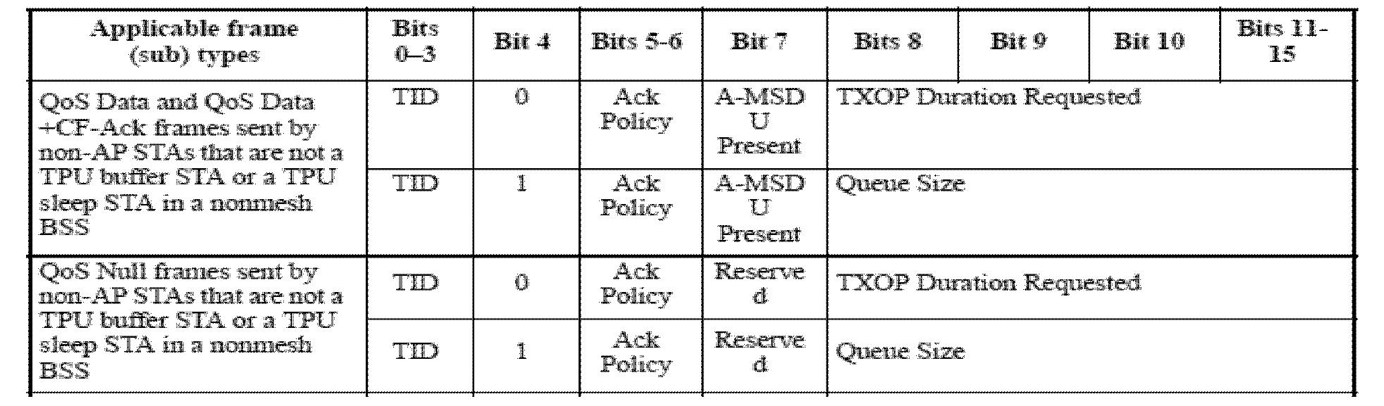 Figure PCTKR2017001794-appb-T000002