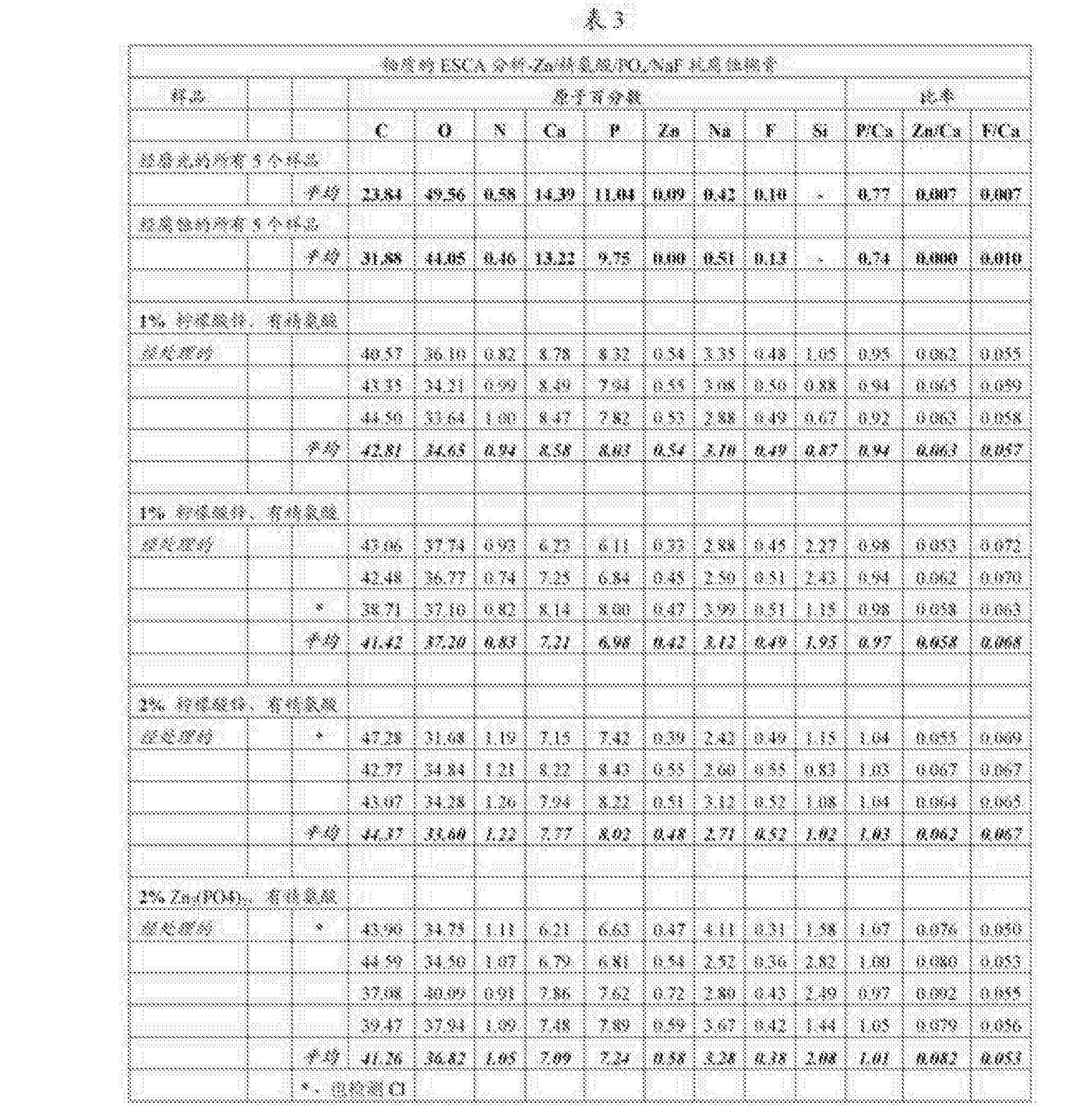 Figure CN107252395AD00161