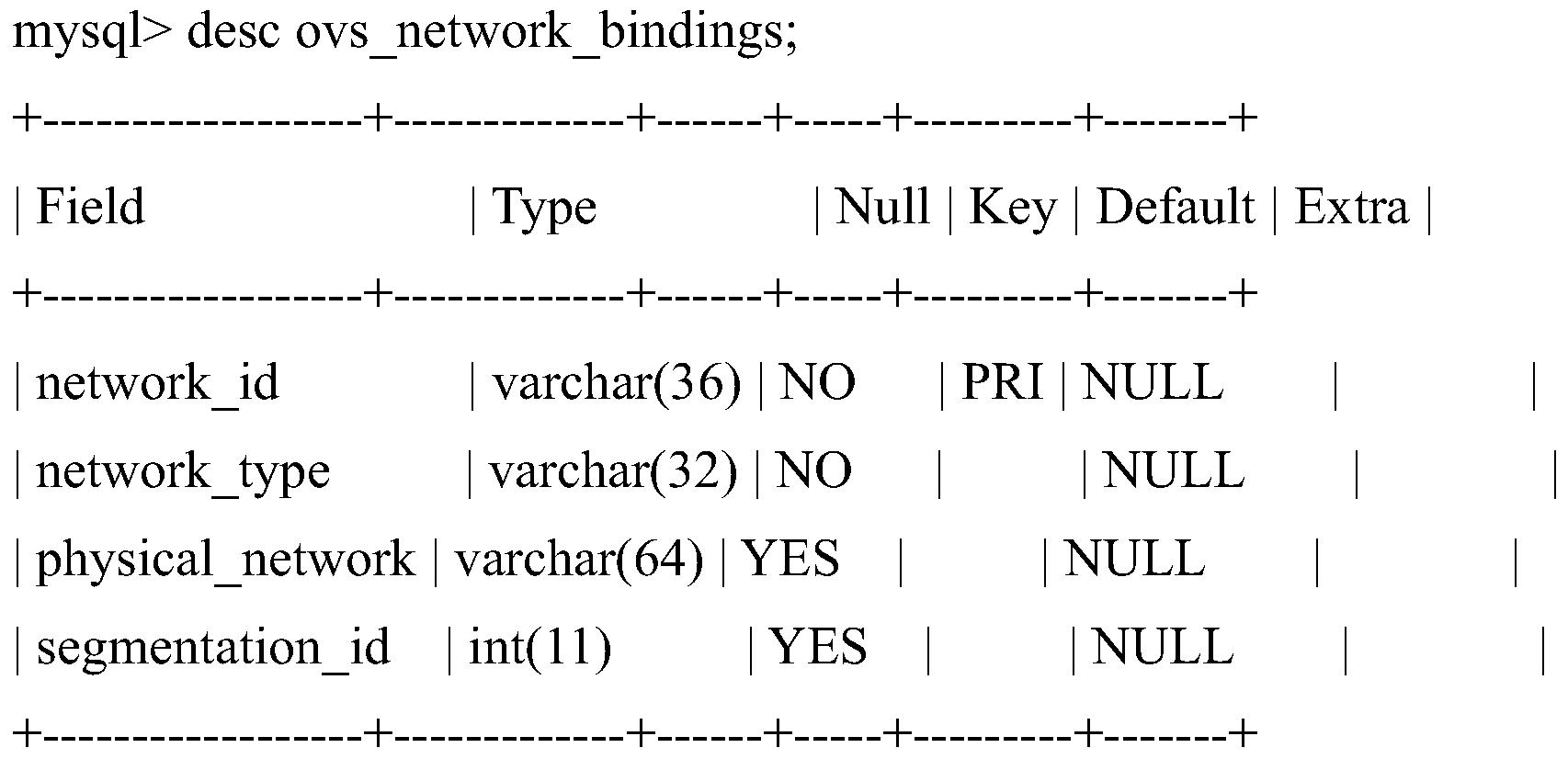 Figure PCTCN2015088273-appb-000006
