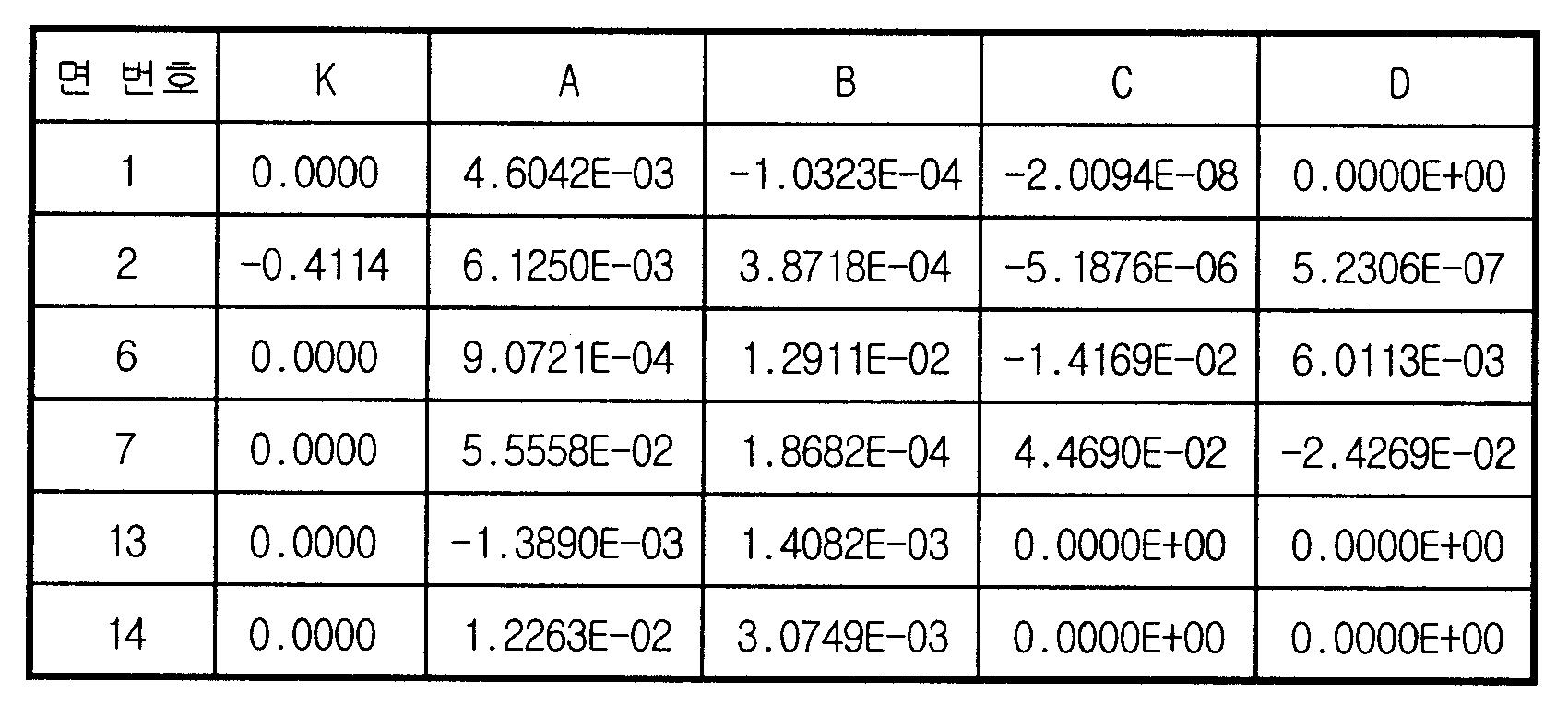 Figure 112006027430332-pat00014