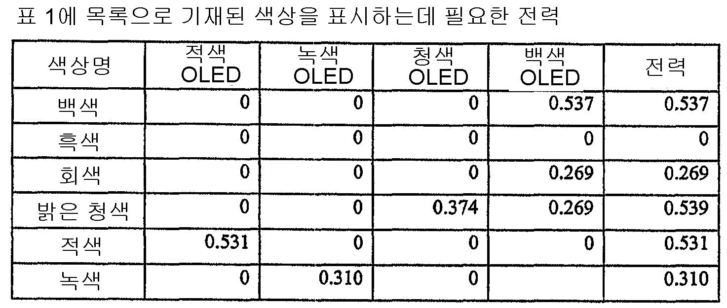 Figure 112005031628155-pct00013