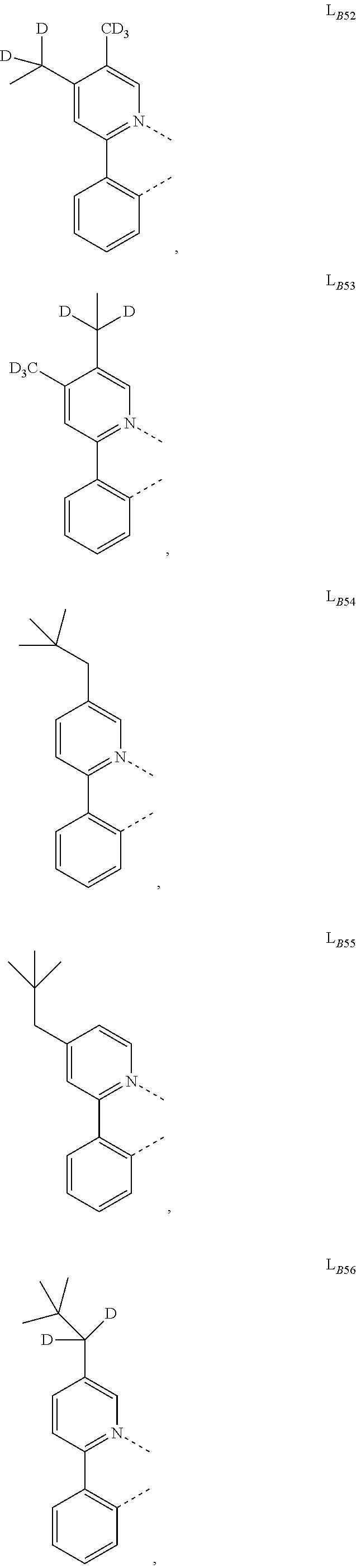 Figure US20160049599A1-20160218-C00506